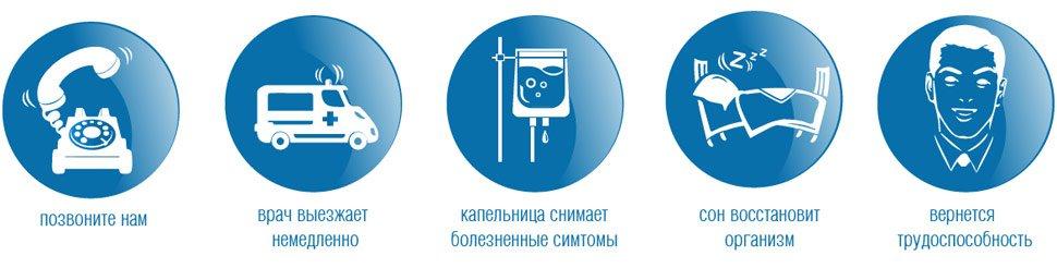 Вызов нарколога в Волгограде